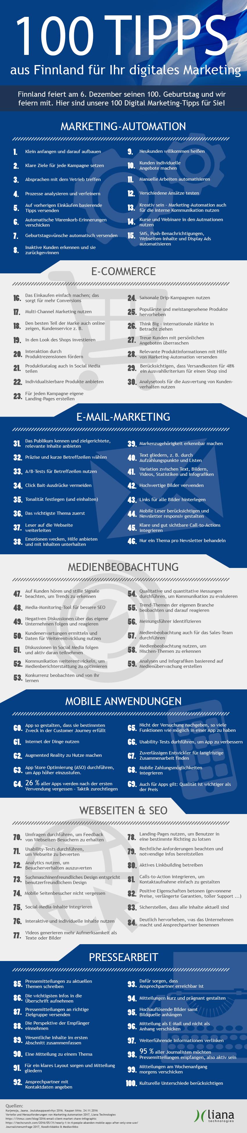Wir haben 100 Digital Marketing Tipps zusammengestellt